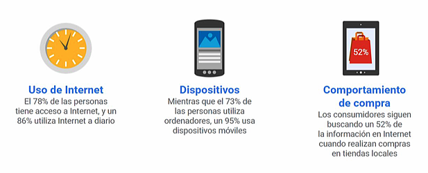 uso_de_internet_clicky.png